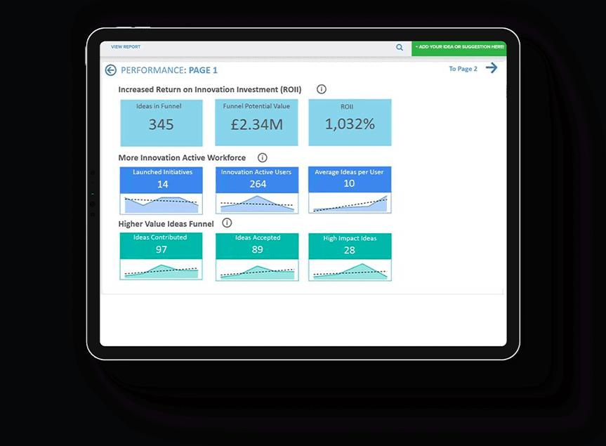 smartcrowds IMPACT screen